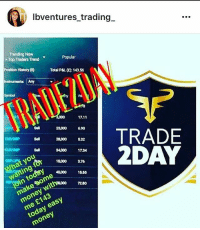 Everyone go follow and DM @lbventures_trading_ if you're interested in making some serious legitimate money 💷💶💶💵💵💸💸💳 haraambanter lol lmao lmfao funnyshit funny shitistoofunny thisshitisfunny shit realshit nochill laugh crazy meme memes like4like likeforlike thefuckery comedy hilarious photooftheday friend instahappy joke epic instagood funnypictures: Ibventures trading  Trending Now  Popular  Top Traders Trend  Total P&L (E: 143.56  Instruments Ary  690  TRADE  2,000 532  EUR/GBP  2 DAY  EUR/GBP  Sell  34000 1734  you  hat 14000  376  GBP/  40000 15.55  make wit  £143  easy  today eN Everyone go follow and DM @lbventures_trading_ if you're interested in making some serious legitimate money 💷💶💶💵💵💸💸💳 haraambanter lol lmao lmfao funnyshit funny shitistoofunny thisshitisfunny shit realshit nochill laugh crazy meme memes like4like likeforlike thefuckery comedy hilarious photooftheday friend instahappy joke epic instagood funnypictures