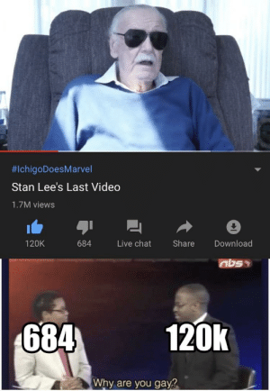 srsfunny:Seriously though, what demented soul would dislike this:  #IchigoDoesMarvel  Stan Lee's Last Video  1.7M views  120K  684  Live chat Share Download  120k  684  Why are you gay? srsfunny:Seriously though, what demented soul would dislike this