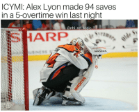 Logic, Memes, and National Hockey League (NHL): ICYM: Alex Lyon made 94 saves  in a 5-overtime win last niaht  @nhl ref logic  CCN Playing goalie for 8 periods is no small feat, congrats @lehighvalleyphantoms on the W