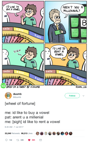 as-per-usual: Based on this tweet by duumb! Webtoon | Instagram | Facebook | Twitter : I'D LIKE TO  BuY A VOWEL  AREN'T YOU A  MILLENNIAL?  EFF  WHEE  OF  FORTUNE  $450  4 300  WHEEL  OF  WHEE  OF  WHEE  600  I'D LIKE TO  RENT A  OWEL  SIGH  EFF  EFF  450 300  $450  300  600  600  WEB  CDAMI LEE  BASED ON A TWEET 8y e DUUME   duumb  @duumb  Follow  [wheel of fortune]  me: id like to buy a vowel  pat: arent u a millenial  me: [sigh] id like to rent a vowel  6:45 AM-7 Jul 2017  33,248 Retweets 98,213 Likes as-per-usual: Based on this tweet by duumb! Webtoon | Instagram | Facebook | Twitter