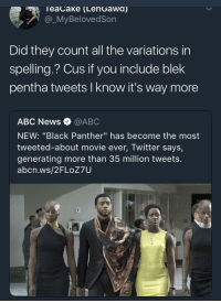 """Abc, Blackpeopletwitter, and News: ieaCake (LenGawa)  @_MyBelovedSon  Did they count all the variations in  spelling.? Cus if you include blek  pentha tweets I know it's way more  ABC News @ABC  NEW: """"Black Panther"""" has become the most  tweeted-about movie ever, Twitter says,  generating more than 35 million tweets.  abcn.ws/2FLoZ7U <p>Balck Pantha (via /r/BlackPeopleTwitter)</p>"""