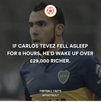 Follow @factofcomics my account for movie and comics facts - So damn rich. Making money every second. - fact money rich football Footbolt tevez china chinese super league sleep meme joke Tag your friends ⚡️⚡️⚡️ @Footbolt: IF CARLOS TEVEZ FELL ASLEEP  FOR 8 HOURS, HE'D WAKE UP OVER  29,000 RICHER.  FOOTBALL FACTS  @FOOT BOLT Follow @factofcomics my account for movie and comics facts - So damn rich. Making money every second. - fact money rich football Footbolt tevez china chinese super league sleep meme joke Tag your friends ⚡️⚡️⚡️ @Footbolt