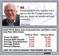 (K.R.) POLITICAL NARRATIVE: Bernie Sanders is at it again, this time claiming we'd have no country without the income tax.  REALITY:  Perhaps he's unaware that, before 1913, we had no income tax.  In fact, we had very little in the way of taxation at all.  Between 1790 and 1913, taxation averaged 5.1% of GDP per year, nearly 80% lower than from 1914 to 2012, when taxes averaged 24.5% of GDP.  And yet our economy grew faster, with lower unemployment, lower inflation, and nearly no deficit.  Oh, and during that time we also invented the cotton gin, suspension bridge, fire hydrant, refrigeration, morse code, sewing machine, combine harvester, steam shovel, circuit breaker, vulcanized rubber, jackhammer, safety pin, paper clip, clothes pin, clothes hanger, dishwasher, electric stove, escalator, vacuum cleaner, repeating rifle, machine gun, torpedo, ratchet wrench, rotary printing press, motorcycle, barbed wire, paper bag, tape measure, sand blasting, grain silo, jeans, fire sprinkler, dental drill, phonograph, central heating, microphone, photographic plate, photographic film, carton, cash register, oil boiler, metal detector, electric iron, electric fan, blood pump, solar cell, thermostat, dissolvable pill, skyscraper, mixer, fuel pump, file cabinet, calculator, induction motor, drinking straw, ball point pen, pay phone, stop sign, cereal, smoke detector, tesla coil, rotary phone, zipper, bottle cap, tractor, mouse trap, surgical gloves, muffler, charcoal briquette, remote control, semi-auto shotgun, airplane, nickel-zinc battery, fly swatter, thumbtack, assembly line, safety razor, hearing aid, air conditioning, offset printing press, windshield wiper, automatic transmission, paper towel, paper shredder, headset, autopilot, electric blanket, traffic lights, and much more.  ...and increased our real GDP per capita by 500%  ...and doubled our life expectancy.  SOURCES: http://www.usgovernmentrevenue.com/revenue_chart_1820_2016USp_17s1li011mcn_F0t http://www.imf.org/external/pubs/ft/wp/2013/wp13214.pdf: If everybody in this country was a  genius like Mr. Trump is and not  pay any taxes, we would not have  a country.  BERNIE SANDERS  Until 1913, there was no income tax, and there were  very few other taxes.  1790 to 1913  1914 to 2012  Taxes GDP)  5.1%  24.5%  Annual GDP Growth  4.0%  3.3%  7.0%  Average Unemployment  6.2%  Average Deficit  0.1%  2.9%  Annual Inflation  0.3%  3.3%  AND YET OUR ECONOMY PERFORMED BETTER  Unbiased  America (K.R.) POLITICAL NARRATIVE: Bernie Sanders is at it again, this time claiming we'd have no country without the income tax.  REALITY:  Perhaps he's unaware that, before 1913, we had no income tax.  In fact, we had very little in the way of taxation at all.  Between 1790 and 1913, taxation averaged 5.1% of GDP per year, nearly 80% lower than from 1914 to 2012, when taxes averaged 24.5% of GDP.  And yet our economy grew faster, with lower unemployment, lower inflation, and nearly no deficit.  Oh, and during that time we also invented the cotton gin, suspension bridge, fire hydrant, refrigeration, morse code, sewing machine, combine harvester, steam shovel, circuit breaker, vulcanized rubber, jackhammer, safety pin, paper clip, clothes pin, clothes hanger, dishwasher, electric stove, escalator, vacuum cleaner, repeating rifle, machine gun, torpedo, ratchet wrench, rotary printing press, motorcycle, barbed wire, paper bag, tape measure, sand blasting, grain silo, jeans, fire sprinkler, dental drill, phonograph, central heating, microphone, photographic plate, photographic film, carton, cash register, oil boiler, metal detector, electric iron, electric fan, blood pump, solar cell, thermostat, dissolvable pill, skyscraper, mixer, fuel pump, file cabinet, calculator, induction motor, drinking straw, ball point pen, pay phone, stop sign, cereal, smoke detector, tesla coil, rotary phone, zipper, bottle cap, tractor, mouse trap, surgical gloves, muffler, charcoal briquette, remote control, semi-auto shotgun, airplane, nickel-zinc battery, fly swatter, thumbtack, assembly line, safety razor, hearing aid, air conditioning, offset printing press, windshield wiper, automatic transmission, paper towel, paper shredder, headset, autopilot, electric blanket, traffic lights, and much more.  ...and increased our real GDP per capita by 500%  ...and doubled our life expectancy.  SOURCES: http://www.usgovernmentrevenue.com/revenue_chart_1820_2016USp_17s1li011mcn_F0t http://www.imf.org/external/pubs/ft/wp/2013/wp13214.pdf
