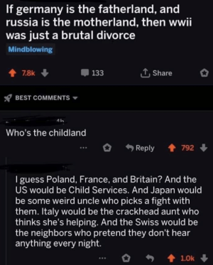 Crackhead, Weird, and Best: If germany is the fatherland, and  russia is the motherland, then wwii  was just a brutal divorce  Mindblowing  T7.8k  133  Share  BEST COMMENTS ▼  Who's the childland  Reply 792  I guess Poland, France, and Britain? And the  US would be Child Services. And Japan would  be some weird uncle who picks a fight with  them. Italy would be the crackhead aunt who  thinks she's helping. And the Swiss would be  the neighbors who pretend they don't hear  anything every night.  1.0k