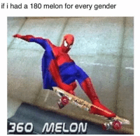 Dank Memes, Gender, and Melon: if i had a 180 melon for every gender  360 MELON