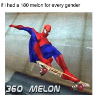 Fucking, Memes, and Dick: if i had a 180 melon for every gender  360 MELON If you was born with a dick you are a fucking boy getmad