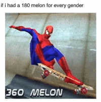 Memes, 🤖, and Gender: if i had a 180 melon for every gender  360 MELON 540 melon because he forgot the attack helicopter