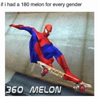 Memes, 🤖, and Gender: if i had a 180 melon for every gender I'm bacc