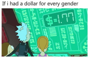 Gap, Gender, and For: If i had a dollar for every gender *screams in wage gap*