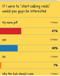 """Sigh: if I were to """"start calling raids  would you guys be interested  My name jeff  7 Votes  47%  6 Votes  es  40%  1 Votes  7%  Why the fuck should I care  1 Votes Sigh"""