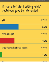 Why the hell does my name Jeff almost have 50 percent of the vote: if I were to start calling raids  would you guys be interested  5 Votes  es  50%  My name Jeff  4 votes  40%  Why the fuck should l care  1 Votes  10% Why the hell does my name Jeff almost have 50 percent of the vote