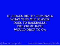 """""""Who is: Aaron Judge?"""" #JeopardySports #HomeRunDerby https://t.co/iF348R7FiN: IF JUDGES DID TO CRIMINALS  WHAT THIS MLB PLAYER  DOES TO BASEBALLS,  THE CRIME RATE  WOULD DROP TO 0%  @JeopardySports facebook.com/JeopardySports """"Who is: Aaron Judge?"""" #JeopardySports #HomeRunDerby https://t.co/iF348R7FiN"""