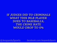 """Who is: Aaron Judge?"" #JeopardySports #AllStarGame https://t.co/DOlXudcJGN: IF JUDGES DID TO CRIMINALS  WHAT THIS MLB PLAYER  DOES TO BASEBALLS,  THE CRIME RATE  WOULD DROP TO 0%  @JeopardySports facebook.com/JeopardySports ""Who is: Aaron Judge?"" #JeopardySports #AllStarGame https://t.co/DOlXudcJGN"