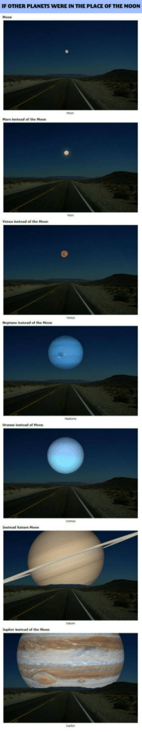 <p>If Other Planets Were In The Place Of The Moon.</p>: IF OTHER PLANETS VERE IN THE  PLACE OF  THE MOON  Moon  Mars instead of the Moon  Mars  Venus instead of the Moon  Neptune instead of the Moon  Neptune  Uranus instead of Moon  Instead Saturn Moon  Saturn  Jupiter instead of the Moon  Jupiter <p>If Other Planets Were In The Place Of The Moon.</p>