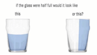 Glass, Look, and This: if the glass were half full would it look like  this  or this?