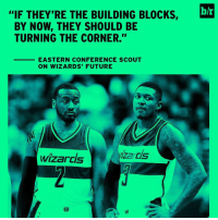 "John Wall and Bradley Beal could be a top-three backcourt duo in the NBA, but it hasn't panned out. With losses piling up, the pressure is mounting. (Read the full story in the B-R app - link in bio): IF THEY'RE THE BUILDING BLOCKS,  h/r  BY NOW THEY SHOULD BE  TURNING THE CORNER.""  EASTERN CONFERENCE SCOUT  ON WIZARDS' FUTURE  izsals  Wizards John Wall and Bradley Beal could be a top-three backcourt duo in the NBA, but it hasn't panned out. With losses piling up, the pressure is mounting. (Read the full story in the B-R app - link in bio)"