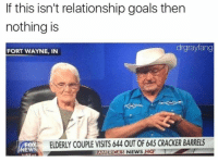 barrels: If this isn't relationship goals then  nothing is  drgrayfang  FORT WAYNE, IN  FOX  EWS  ELDERLY COUPLE VISITS 644 OUT OF 645 CRACKER BARRELS  AMERICAS NEWS HQ