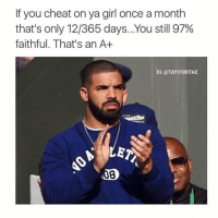 It's just simple math I guess? Lol (@tayvontae): If you cheat on ya girl once a month  that's only 12/365 days...You still 97%  faithful. That's an A+  IG: @TAY VONTAE  LET It's just simple math I guess? Lol (@tayvontae)