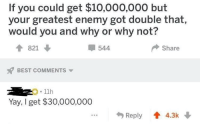 Best, Best Comments, and Got: If you could get $10,000,000 but  your greatest enemy got double that  would you and why or why not?  1 821  544  Share  BEST COMMENTS  .11h  Yay, I get $30,000,000  Reply4.3k