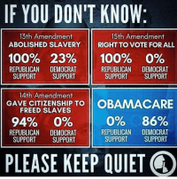 Dear leftists who call Republicans racist...hmmm!  Cold Dead Hands: IF YOU DON'T KNOW:  13th Amendment  15th Amendment  ABOLISHED SLAVERY  RIGHT TO VOTE FOR ALL  100% 23%  100% 0%  REPUBLICAN  DEMOCRAT  REPUBLICAN  DEMOCRAT  SUPPORT  SUPPORT  SUPPORT  SUPPORT  14th Amendment  GAVE CITIZENSHIP TO  OBAMACARE  FREED SLAVES  94%  0% 0% 86%  REPUBLICAN  DEMOCRAT  REPUBLICAN  DEMOCRAT  SUPPORT  SUPPORT  SUPPORT  SUPPORT  PLEASE KEEP QUIET Dear leftists who call Republicans racist...hmmm!  Cold Dead Hands
