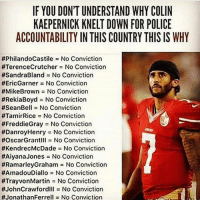 Colin Kaepernick, Memes, and Police: IF YOU DON'T UNDERSTAND WHY COLIN  KAEPERNICK KNELT DOWN FOR POLICE  ACCOUNTABILITY IN THIS COUNTRY THIS IS WHY  #PhilandoCastile = No Conviction  #TerenceCrutcher = No Conviction  #SandraBland = No Conviction  #EricGarner = No Conviction  #MikeBrown = No Conviction  #RekiaBoyd = No Conviction  #SeanBell = No Conviction  #TamirRice = No Conviction  #FreddieGray = No Conviction  #DanroyHenry = No Conviction  #OscarGrantIII No Conviction  #KendrecMcDade = No Conviction  #AiyanaJones = No Conviction  #RamarleyGraham No Conviction  #AmadouDiallo No Conviction  #TrayvonMartin = No Conviction  #JohnCrawfordill = No Conviction  #JonathanFerrell: No Conviction I still respect and back what Kap did. 💯.k