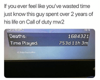 That's not a waste of time as long as it was in mw2's prime days: If you ever feel like you've wasted time  just know this guy spent over 2 years of  his life on Call of duty mw2  Deaths:  Time Played  1684321  753d 11h 3m  G:PolarSaurusRex That's not a waste of time as long as it was in mw2's prime days