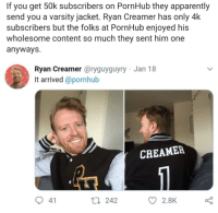 Apparently, Pornhub, and Awesome: If you get 50k subscribers on PornHub they apparently  send you a varsity jacket. Ryan Creamer has only 4k  subscribers but the folks at PornHub enjoyed his  wholesome content so much they sent him one  anyways  Ryan Creamer @ryguyguyry Jan 18  It arrived @pornhub  CREAMER  41  t0 242  2.8K This is awesome
