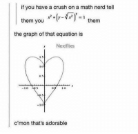 Crush, Memes, and Nerd: if you have a crush on a math nerd tell  them you  the graph of that equation is  Nextflixs  0  -10  c'mon that's adorable https://t.co/oLK25hrlub
