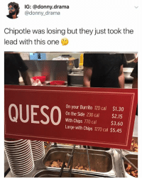 W or L? Of course it cost extra smh: IG: @donny.drama  @donny_drama  Chipotle was losing but they just took the  lead with this one  QUESOS  On your Burrito 120 cal $1.30  On the Side 230 cal $2.15  With Chips 770 cal $3.60  Large with Chips 1270 cal $5.45 W or L? Of course it cost extra smh