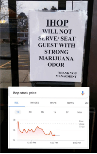 "Ihop, News, and Thank You: IHOP  WILL NOT  SERVE/ SEAT  GUEST WITH  STRONG  MARIJUANA  ODOR  of  THANK YOU  MANAGMENT  ihop stock price  ALL  IMAGES  MAPS  NEWS  VID  1D  5D  1M  1Y  5Y  Max  78  Prev  **close  77.23  76  74  12:00 PM  4:00 PM  8:00 PM <p>Any potential for this format? via /r/MemeEconomy <a href=""http://ift.tt/2FmxZQM"">http://ift.tt/2FmxZQM</a></p>"