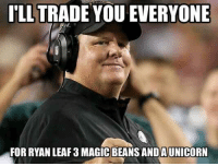 Chip Kelly be like...: ILL TRADE YOU EVERYONE  FORRYAN LEAF3MAGICBEANS ANDAUNICORN Chip Kelly be like...