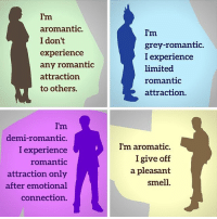 You know what guys, I'm probably a demiromantic demisexual demiboy (D-D-D). Is it possible to be more demi? ~ 🐛 - - - lesbians gay bisexual bi transgender asexual lgbta lgbtqa queer pansexual demisexual trans ftm transgender mtf bigender genderqueer novosexual demiboy demigirl agender lgbt greysexual demiromantic aromantic demisexual greyromantic: I'm  aromantic.  I don't  experience  any romantic  attraction  to others.  Im  grey-romantic.  I experience  limited  romantic  attraction.  Im  demi-romantic.  I experience  romantic  attraction only  after emotional  connection  Im aromatic.  I give off  a pleasant  smell. You know what guys, I'm probably a demiromantic demisexual demiboy (D-D-D). Is it possible to be more demi? ~ 🐛 - - - lesbians gay bisexual bi transgender asexual lgbta lgbtqa queer pansexual demisexual trans ftm transgender mtf bigender genderqueer novosexual demiboy demigirl agender lgbt greysexual demiromantic aromantic demisexual greyromantic