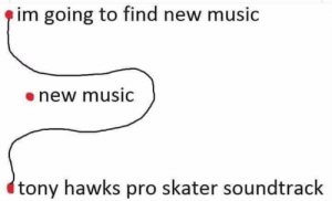 Music, Tony Hawk's Pro Skater, and Hawks: im going to find new music  enew musiC  tony hawks pro skater soundtrack