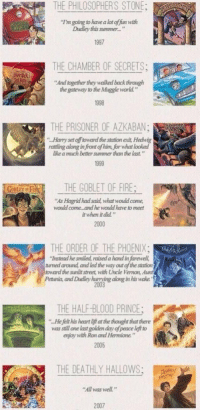 """Last line from every book 😭: """"Im going to have alot offian with  Dudley this summer...""""  997  THE CHAMBER OF SECRETS:  """"And together they walked back through  the gateway to the Muggle world.""""  1998  THE PRISONER OF AZKABAN  N  Harry set of toward thestationexit, Hedwig  rattling along infront ofhim, for what looked  like a much better summer than the last  999  GORGT THE GOBLET OF FIRE:  """"As Hagyd had said what wouldcome,  would come and he would have to meet  it when did  2000  THE ORDER OF THE PHOENIX  Instead he smiled raisedahandin farewell,  turned around, and led the wayout ofthestation  toward the su  unia and Dudley hurrying along in his wake  THE HALF-BLOOD PRINCE  ...He felthis heart lift atthe thought thatthere  was stillone last golden day peace left to  enjoy with Ron and Hermione  2006  THE DEATHLY HALLOWS  """"All was well  2007 Last line from every book 😭"""
