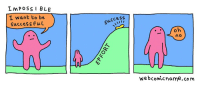 Success, Com, and I Want To: IM POSSI BLE  | I want to be  SucceSS Ful  cuccess  nd  At  webcomicname.com