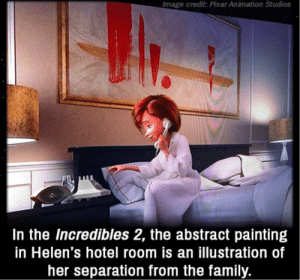 Family, Pixar, and Reddit: Image credit: Pixar Animation Studios  In the Incredibles 2, the abstract painting  in Helen's hotel room is an illustration of  her separation from the family. Do you see it?