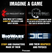 Memes, Game, and Games: IMAGINE A GAME  CD PROJEKTRED. BETHESDA  GAME STUDIOS  WITH THESE GUY'S COMBAT  AN  OPEN WORLD  DESIGNED BY THEM  GAMEPLAY MECHANICS AND  FILLED WITH ACTIVITIES AND PEOPLE  QUEST DESIGN.  THAT CAN BE INTERACTED WITH  aICE  A DIVISION OF EA  STORY AND CHARACTERS  AND THEIR  GRAPHICS  MADE BY THEM  AND PHYSICS  VIDEOGAMEMES (y) Games Rock My World