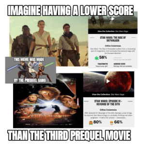 I love democracy: IMAGINE HAVING A LOWER SCORE  View the Collection: Star Wars Saga  STAR WARS: THE RISE OF  SKYWALKER  Critics Consensus  Star Wars: The Rise of Skywalker suffers from a frustrating  lack of imagination, but concludes this beloved saga with  fan-focused devotion.  * 58%  Coming soon  THIS MEME WAS MADE  Reivase date: Dec 19, 2019  AUDIENCE SCORE  Ratings: Not yet available  TOMATOMETER  Total Count: 207  BY THE PREQUEL GANG  View the Collection: Star Wars Saga  ŞTAR WARS: EPISODE III -  REVENGE OF THE SITH  Critics Consensus  With Episode II: Revenge of the Sith, George Lucas brings  his second Star Wars trilogy to a suitably thrilling and often  poignant - if still a bit uneven - conclusion.  TAR WARK  EPISO DE IH  REVENCIE CEE TH E SIIHH  80%  T 66%  THAN THE THIRD PREQUEL MOVIE I love democracy