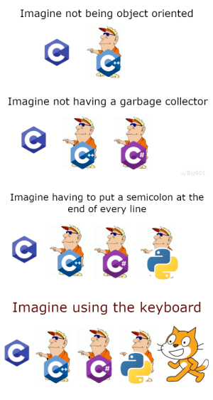 Fish, Keyboard, and Garbage: Imagine not being object oriented  Imagine not having a garbage collector  u/Bip901  Imagine having to put a semicolon at the  end of every line  Imagine using the keyboard Theres always a bigger fish