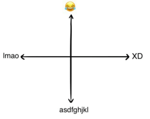 Target, Tumblr, and Blog: Imao  > XD  asdfghjkl joey-wheeler-official: strawberrytsumiki: listen. i know there are too many alignment charts but please hear me out i'm objectively correct and i absolutely will not take criticism on this