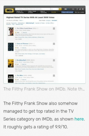 IMDb Highest Rated TV Series With at Least 5000 Votes 3 Breaking Bad  2008-2013 the Wine2002-200 WIR the Filthy Frank Show on IMDb Note Th the  Fllthy Frank Show Also Somehow Managed