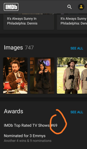 TV Shows, Images, and Imdb: IMDb  It's Always Sunny In  Philadelphia: Dennis  It's Always Sunny  Philadelphia: Den  Images 747  SEE ALL  Awards  SEE ALL  IMDB Top Rated TV Shows #69  Nominated for 3 Emmys  Another 4 wins & 9 nominations Damn