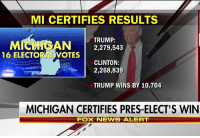 Memes, Michigan, and The State: IMI CERTIFIES RESULTS  TRUMP:  N 2,279,543  16 ELECTORALvOTES  CLINTON:  2,268,839  TRUMP WINS BY 10,704  MICHIGAN CERTIFIES PRES-ELECTIS WIN  FOX NEWIS ALERT Michigan certifies President-elect Trump's win in the state, awarding him 16 electoral votes.