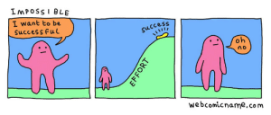 Dank, Memes, and Target: IMPOSSI BLE  I want to be  SucceSS Ful  success  n d  At  webcomicname.com meirl by 7DimensionalParrot MORE MEMES