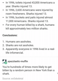 Apparently, Life, and New York: In 1996, toilets injured 43,000 Americans a  year. Sharks injured 13.  In 1996, 2,600 Americans were injured by  room fresheners. Sharks injured 13.  In 1996, buckets and pails injured almost  11,000 Americans. Sharks injured 13.  For every human killed by a shark, humans  kill approximately two million sharks.  Conclusions:  1. Humans are assholes.  2. Sharks are not assholes.  3. Apparently everyone in 1996 lived in a real-  life infomercial.  spazztastic-muffin  You're hundreds of times more likely to get  bitten by a random person in New York than a  shark.  Source: ex0skeletal