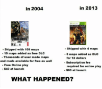 """Tumblr, Blog, and Free: in 2004  in 2013  GEARS WAR  2004  Shipped with 4 maps  Shipped with 109 maps  - 15 maps added as free DLC  Thousands of user made maps  - 3 maps added as DLC  for 12 dollars  Subscription fee  required for online play  $60 at launch  and mods available for free as well  Free Online play  $40 at launch  WHAT HAPPENED? <p><a href=""""http://awesomacious.tumblr.com/post/170158184747/yes-what-happened-indeed"""" class=""""tumblr_blog"""">awesomacious</a>:</p>  <blockquote><p>Yes what happened indeed????</p></blockquote>"""