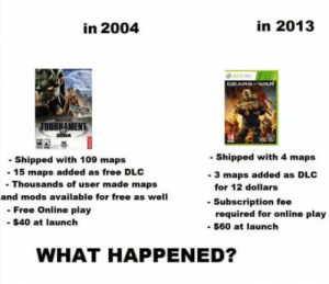 Free, Indeed, and Maps: in 2004  in 2013  GEARS WAR  2004  Shipped with 4 maps  Shipped with 109 maps  - 15 maps added as free DLC  Thousands of user made maps  - 3 maps added as DLC  for 12 dollars  Subscription fee  required for online play  $60 at launch  and mods available for free as well  Free Online play  $40 at launch  WHAT HAPPENED? Yes what happened indeed????