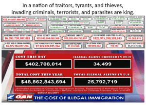 America, Children, and Community: In a nation of traitors, tyrants, and thieves,  invading criminals, terrorists, and parasites are king.  AYROLL TAX REVE  US NATIONAL DEBT  US FEDERAL TAX  3,392,845,770,352  $27,710  1,715 485.585,379 $1,198 112 587 410$222491.991 877  1418  $14,010  $7,637  $55,430,893,283  $4,240,939,138,267$848,093,367,915  $1,636,565,013,532 1,376,806,501236 $9,16813,367  $1,205,782,655,086 $1,872,913,845,024  1.693~ 3.505~ 1.771% 9.528% 4.051  1,206,975,965,278  $585 130,60550  744,705  $6.533.458,720,761  19,491,93  US FEDERAL BUDGET DEFICIT (GAAP)  SOCIAL SECURITY LIABILITY  MEDICARE LIABILITY  US UNFUNDED LIABILITIES (GAAP  LIABILITY PER TAXPAYER  6,093,730,107,883 $20,045,604,069,368 $29,285,434,753,857$122,915,390,393,613$1,003,410  US DEBT HELD İT FOREIGN COUNTRIES  $6,275, 184,877,296  (TOTAL FEDERAL STATE LOCAL SPENDING  S7,325,924,015,264  FOOD STAMP REC PENTS TOTAL RECEIVING BENEFITS  37,331,958 |t169,080.502J  | Du An cu Amo  BANKRUPTCES  798,187  ss413PER0.  COST THIS DAY  ILLEGAL ALIENS CROSSED IN 2019  $402,708,014  34,499  TOTAL COST THIS YEAR  TOTAL ILLEGAL ALIENS IN U.S.  $48,862,843,694  25,792,719  Estimates provided by Center for Immigration Studies, Department of Homeland Securit  Federation for American Immigration Reform. Institute for Defense Analyses. Yale, and MIT  BORDER SECURITY  OAW THE COST OF ILLEGAL IMMIGRATION In a nation of traitors, tyrants, and thieves, invading criminals, terrorists, and parasites are king.  ~~~~~~~~~~~~~~~~~~~~~~~~~~~~~ US National Debt, US Total Debt, US Unfunded Liabilities http://www.usdebtclock.org/   The Cost of Illegal Immigration  One America News Network https://www.facebook.com/OneAmericaNewsNetwork/ https://www.youtube.com/user/1americanews https://www.youtube.com/watch?v=kzuEPM40tMg ~~~~~~~~~~~~~~~~~~~~~~~~~~~~~~ Socialist Communist De-MOCK-racy  Revenue Act of 1862 https://en.wikipedia.org/wiki/Revenue_Act_of_1862  Sixteenth Amendment to the United States Constitution http://en