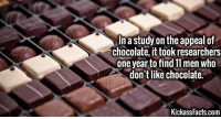 Chocolate: In a study on the appeal of  chocolate, it took researchers  one year to find 11 men who  don't like chocolate.  KickassFacts.com