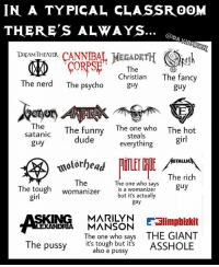 WHICH ONE ARE YOU?? . . I'm not going to lie to you, I actually stol this . school true friends rock hardrock metal metalheads heavymetal thrashmetal deathmetal powermetal metalislove blackmetal doommetal groovemyetal metalfamily metalmeme headbangers funny myaccountisgoingtoshit SSweeppickingishard funnierthanamyschumer stopwahabuse: IN A TYPICAL CLASSR OOM  THERE'S ALWAYS  DREAM THEATER  The  Christian The fancy  The nerd  The psycho  guy  The  The funny The one who The hot  e funny  satanic  steals  everything  irl  ETALLIC  motorhead T  The rich  The one who says guy  The tough womanizer  is a womanizer  but it's actually  gay  irl  MARILYNlimpbizkit  THE GIANT  The pussy tes toupguty/esASSHOLE  The one who says  it's tough but it's  also a pussy WHICH ONE ARE YOU?? . . I'm not going to lie to you, I actually stol this . school true friends rock hardrock metal metalheads heavymetal thrashmetal deathmetal powermetal metalislove blackmetal doommetal groovemyetal metalfamily metalmeme headbangers funny myaccountisgoingtoshit SSweeppickingishard funnierthanamyschumer stopwahabuse